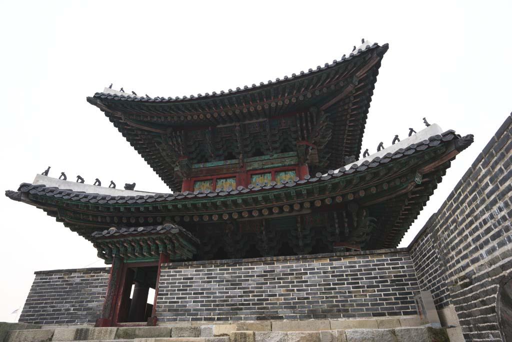 Foto, materiell, befreit, Landschaft, Bild, hat Foto auf Lager,De Chang'an poort, Burg, Fahne, Backstein, Burgmauer