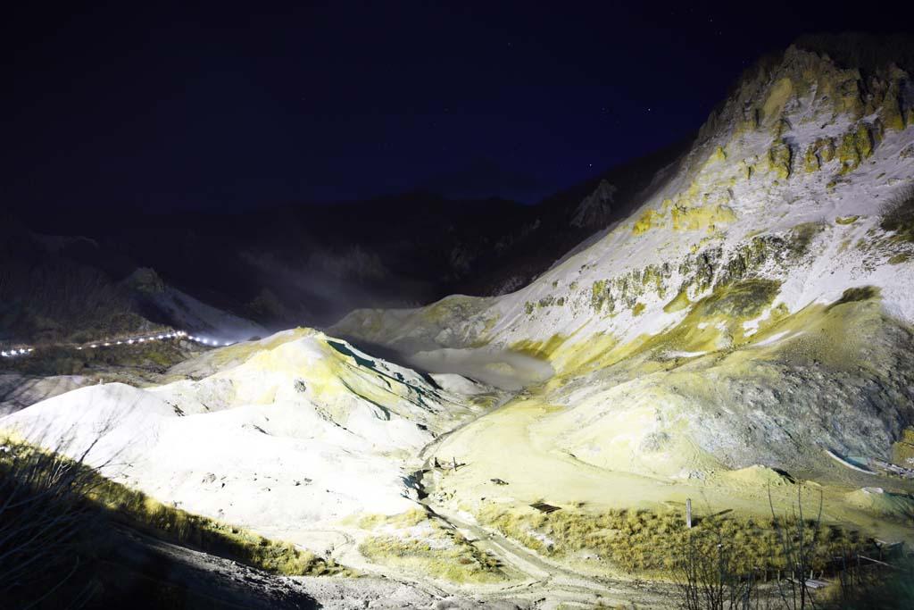 fotografia, materiale, libero il panorama, dipinga, fotografia di scorta,Noboribetsu Onsen valle di inferno, primavera calda, Zolfo, Calore terrestre, vulcano